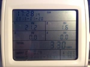 Display Energiesparanzeige