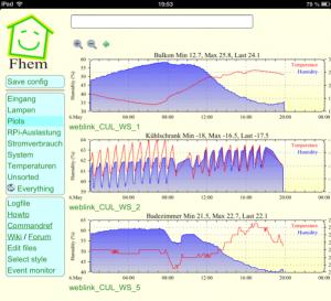 Temperatur-Plot, Ansicht auf einem iPad