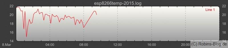 Screenshot 2015-03-08 09.39.51